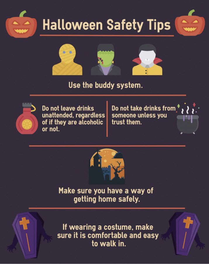 Safety+and+preparation+tips+for+Halloween