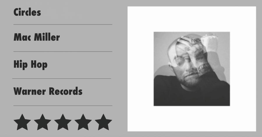 %E2%80%98Circles%E2%80%99%3A+Mac+Miller%E2%80%99s+posthumous+album